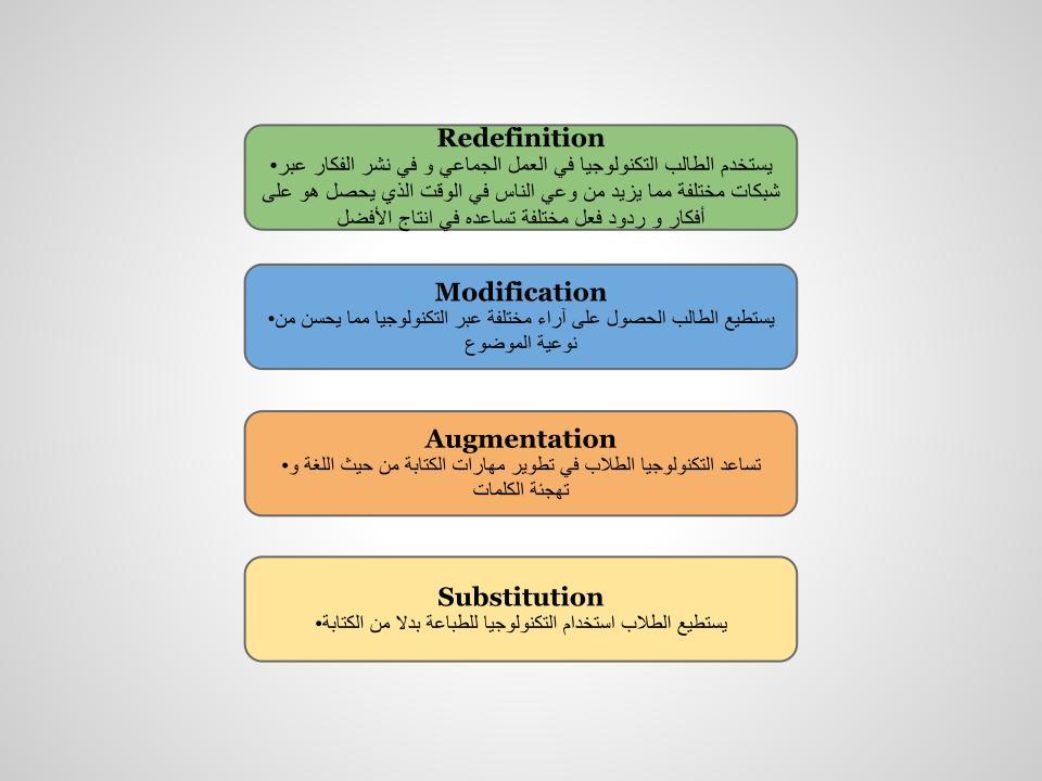 SAMR in Arabic